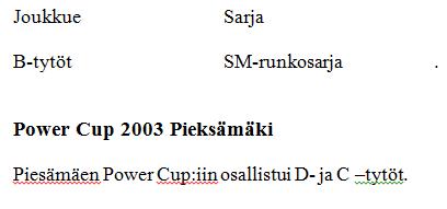 junnut 03-04