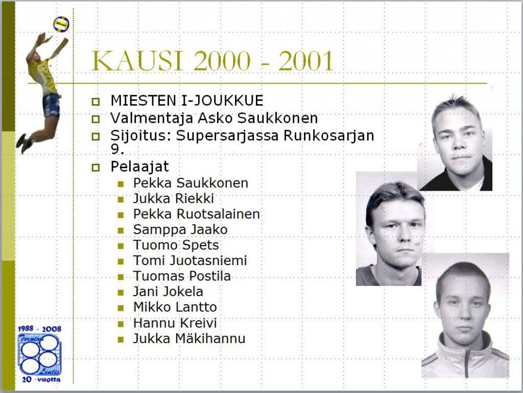 miehet 2000-2001