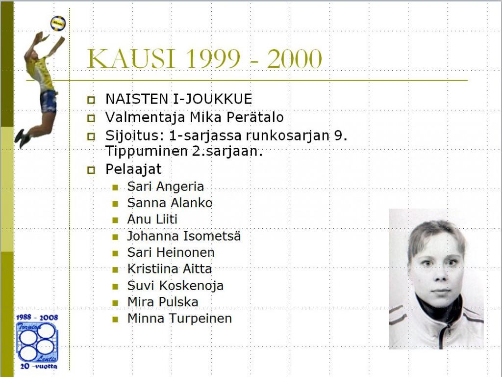 naiset 1999-2000